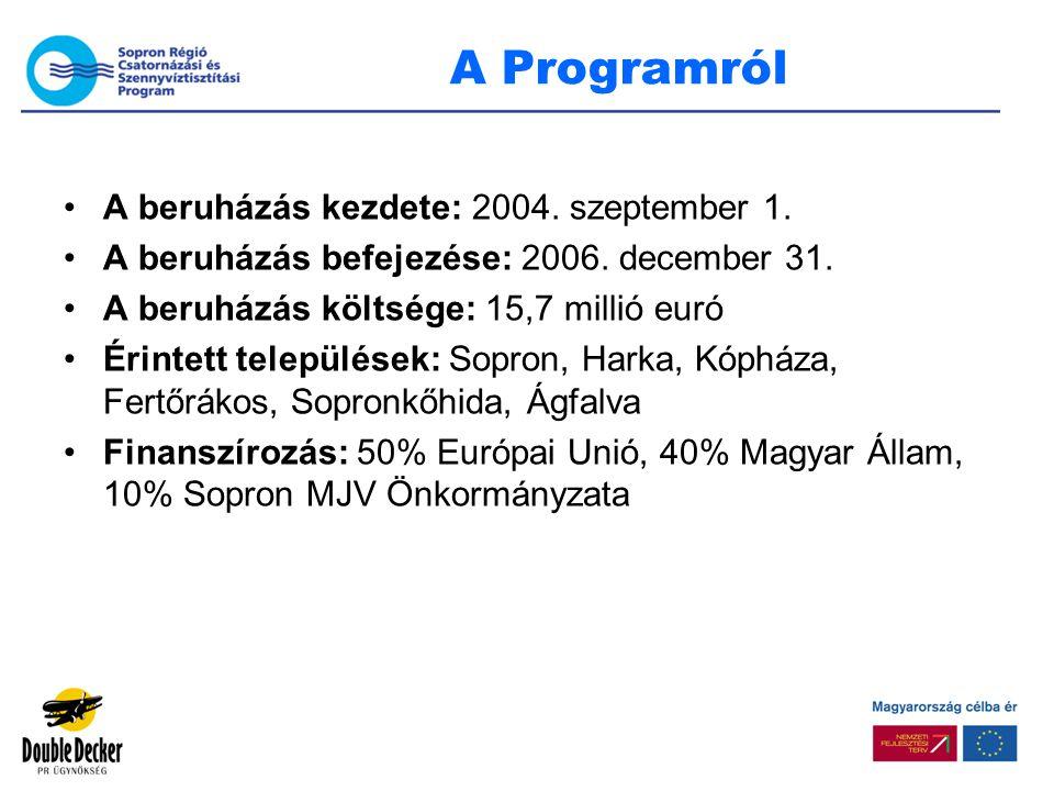 A Program résztvevői Megbízó: Sopron MJV Önkormányzata Felügyeleti szerv: Környezetvédelmi és Vízügyi Minisztérium Lebonyolító és műszaki ellenőr: Soil and Water – Canor International Kft.