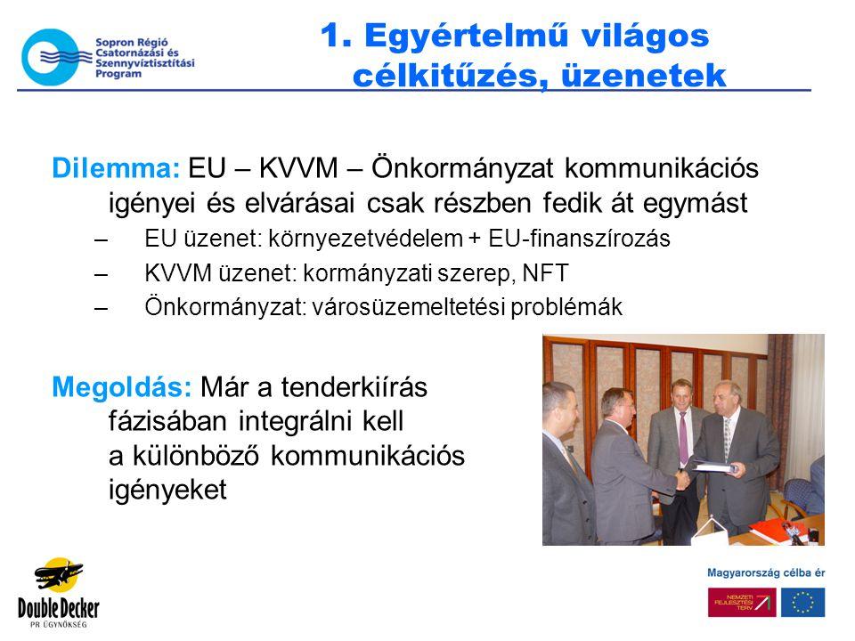1. Egyértelmű világos célkitűzés, üzenetek Dilemma: EU – KVVM – Önkormányzat kommunikációs igényei és elvárásai csak részben fedik át egymást –EU üzen