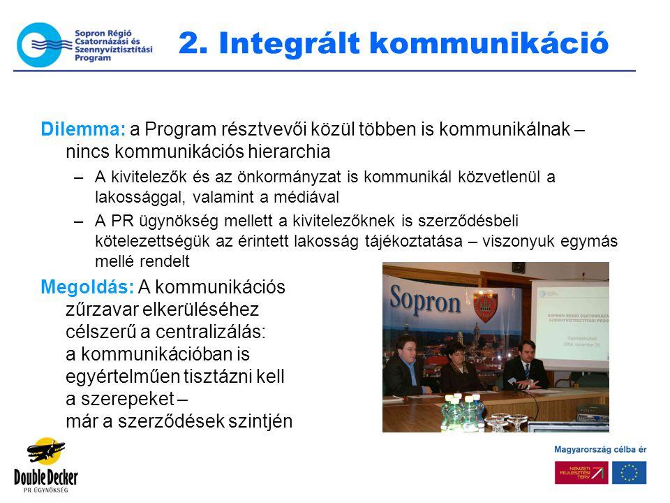 2. Integrált kommunikáció Dilemma: a Program résztvevői közül többen is kommunikálnak – nincs kommunikációs hierarchia –A kivitelezők és az önkormányz