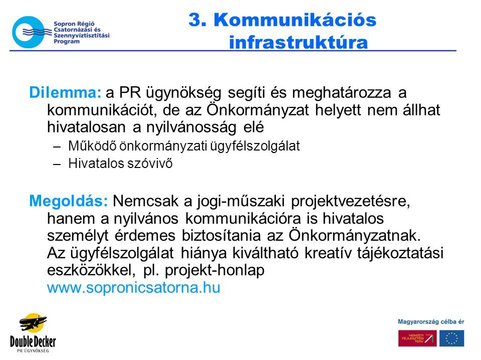 3. Kommunikációs infrastruktúra Dilemma: a PR ügynökség segíti és meghatározza a kommunikációt, de az Önkormányzat helyett nem állhat hivatalosan a ny
