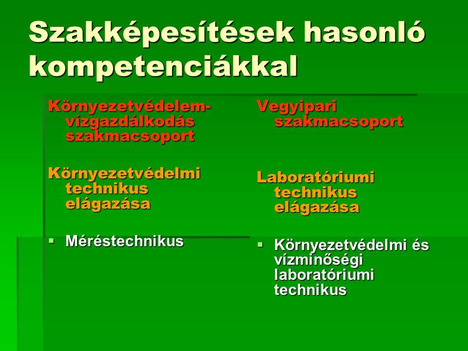 Munkaterület  A környezetvédelmi méréstechnikus :  Környezetvédelmi méréseket végez, értékel.