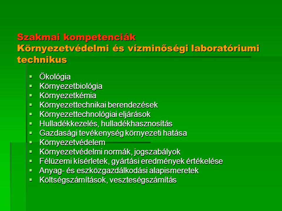 Szakmai kompetenciák Méréstechnikus  Jogszabályok  A mintakezelés szabályai  Környezetvédelmi laboratóriumok biztonságtechnikája  Vegyszerismeret  Laboreszköz és műszerismeret  Szabványos talaj-, víz-, légszennyezés- és légszennyezettség hulladékvizsgálatok  Biológiai, bakteriológiai vízminősítési eljárások  vízminősítés  Biotechnológiai eljárások mikroszervezeteinek vizsgálata  Helyszíni talaj-, víz- hulladékvizsgálat  Helyszíni füstgázelemzés szabályai  Mérési, vizsgálati adatok rögzítésének előírásai  Hibaszámítás szabályai  Karbantartás  Laboratóriumi veszélyes hulladékok tárolásának, kezelésének szabályai