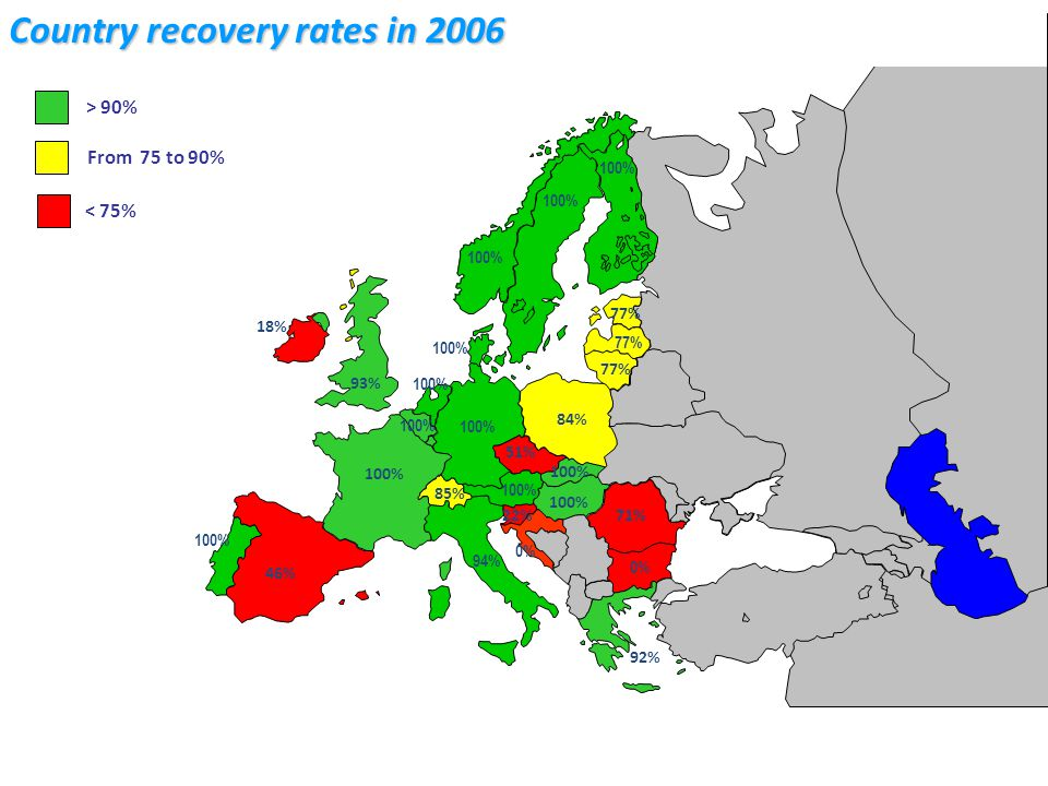 Used Tyres Recovery in Europe 1994 - 2006