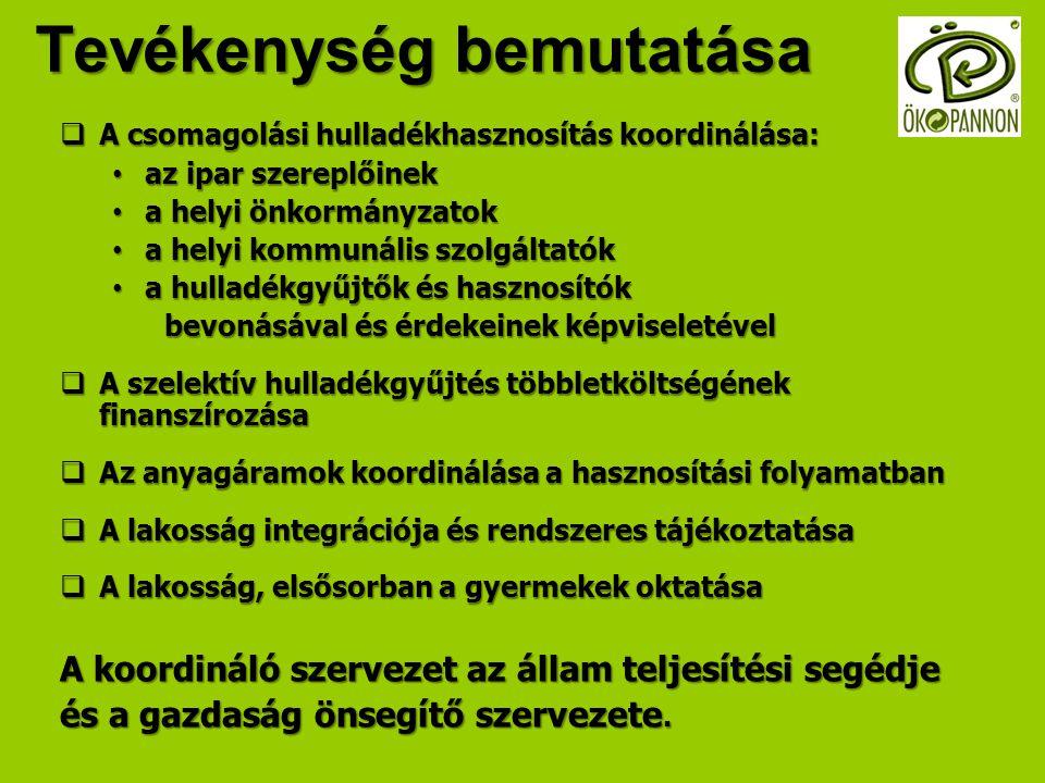 Kommunális szolgáltatók és hasznosítók: Szelektív hulladékgyűjtés és hasznosítási többletköltségei Szervezeti működés Kommunikáció és oktatás Kibocsátók kötelezettek Licenszdíjak Önkormányzatok A koordináló szervezet működése Koordináló szervezet