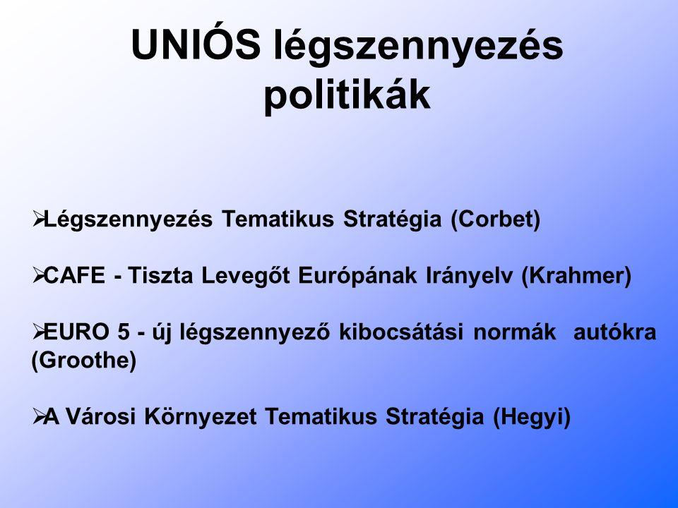 UNIÓS légszennyezés politikák  Légszennyezés Tematikus Stratégia (Corbet)  CAFE - Tiszta Levegőt Európának Irányelv (Krahmer)  EURO 5 - új légszenn