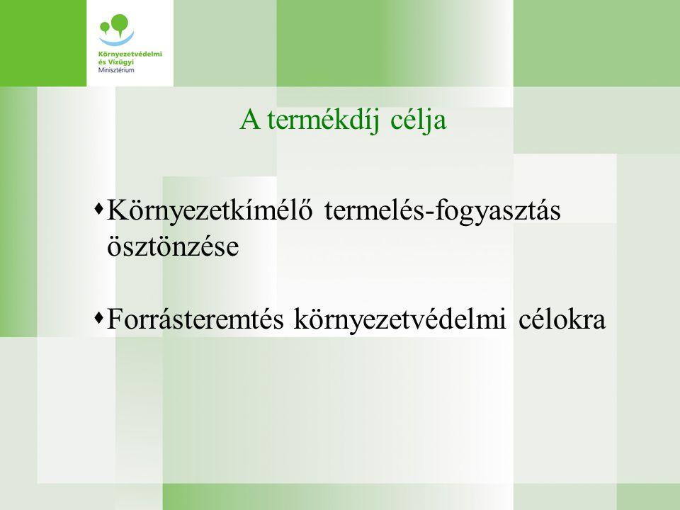 A termékdíj célja  Környezetkímélő termelés-fogyasztás ösztönzése  Forrásteremtés környezetvédelmi célokra