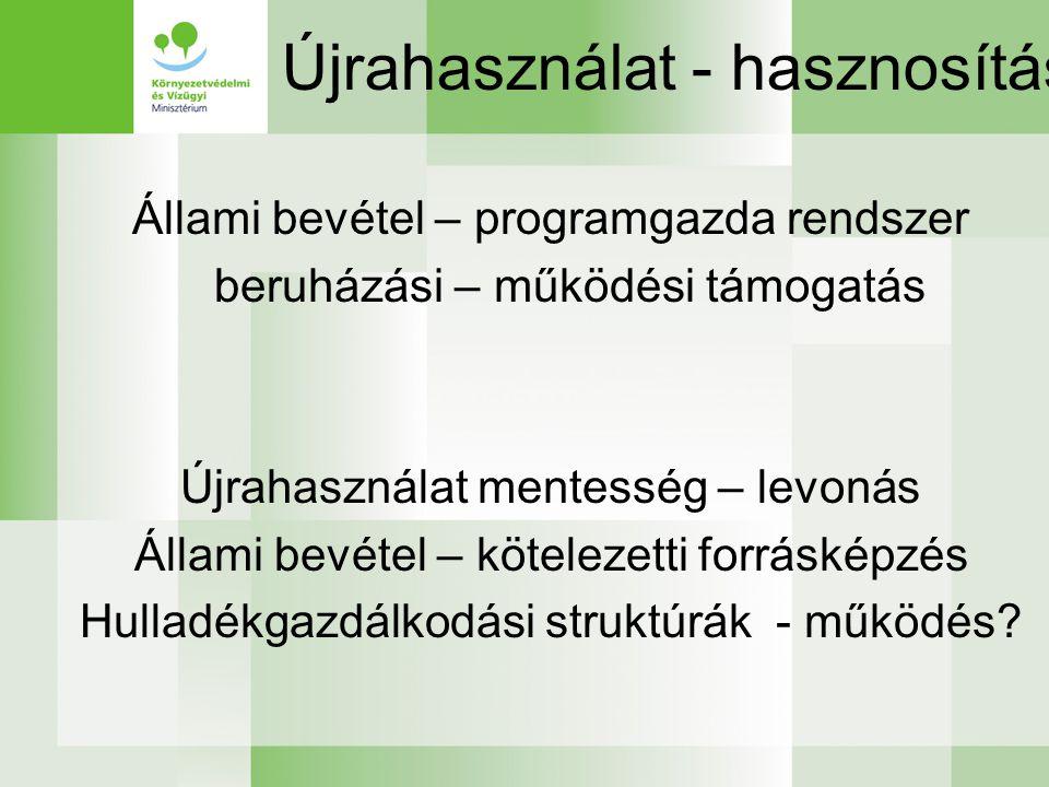 Újrahasználat - hasznosítás Állami bevétel – programgazda rendszer beruházási – működési támogatás Újrahasználat mentesség – levonás Állami bevétel –