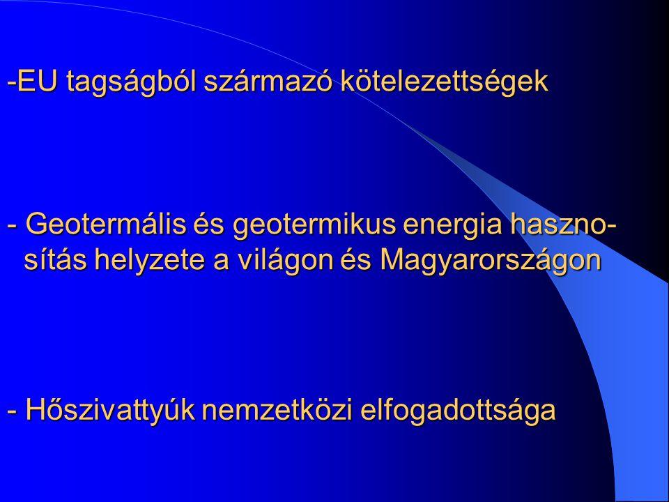 -EU tagságból származó kötelezettségek - Geotermális és geotermikus energia haszno- sítás helyzete a világon és Magyarországon - Hőszivattyúk nemzetközi elfogadottsága