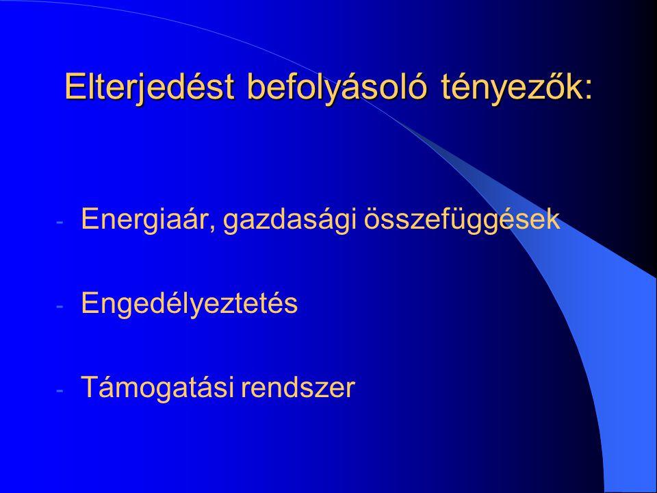 Elterjedést befolyásoló tényezők: - Energiaár, gazdasági összefüggések - Engedélyeztetés - Támogatási rendszer