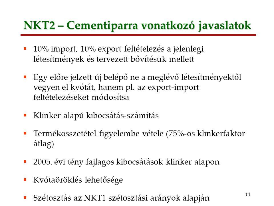 11 NKT2 – Cementiparra vonatkozó javaslatok  10% import, 10% export feltételezés a jelenlegi létesítmények és tervezett bővítésük mellett  Egy előre jelzett új belépő ne a meglévő létesítményektől vegyen el kvótát, hanem pl.