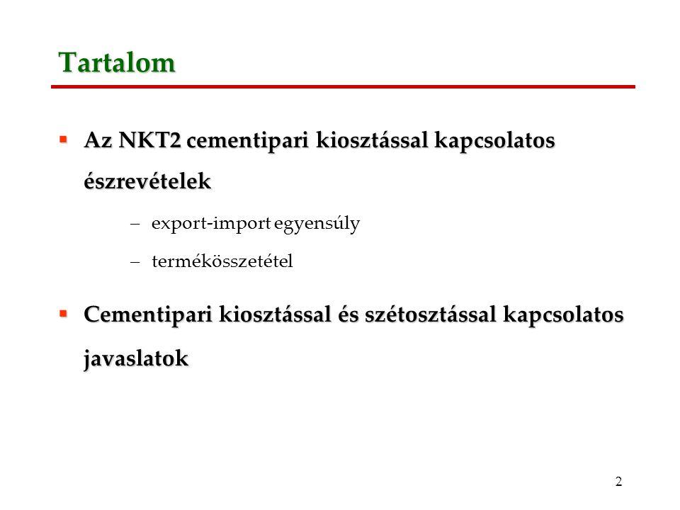 2 Tartalom  Az NKT2 cementipari kiosztással kapcsolatos észrevételek –export-import egyensúly –termékösszetétel  Cementipari kiosztással és szétosztással kapcsolatos javaslatok