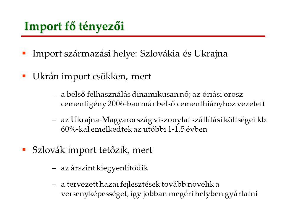 5 Import fő tényezői  Import származási helye: Szlovákia és Ukrajna  Ukrán import csökken, mert –a belső felhasználás dinamikusan nő; az óriási orosz cementigény 2006-ban már belső cementhiányhoz vezetett –az Ukrajna-Magyarország viszonylat szállítási költségei kb.