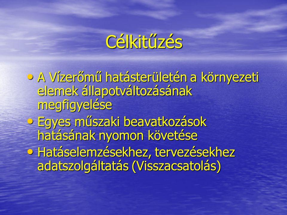 Duna főág, RajkaÁsványráró Helena H1H1 H2H2 H3H3 H4H4 Z- 6 Z- 8 H5H5 H6H6 H8H8 H9H9 H1 0Z-11Z-12Öntési tóH12H13 H1 4 H1 5 pH IIIII III II vez.kép.