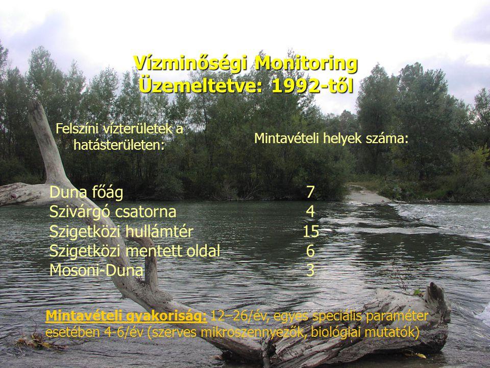 Vízminőségi Monitoring Üzemeltetve: 1992-től : Felszíni vízterületek a hatásterületen: Mintavételi helyek száma: Duna főág Szivárgó csatorna Szigetközi hullámtér Szigetközi mentett oldal Mosoni-Duna 7 4 15 6 3 Mintavételi gyakoriság: 12–26/év, egyes speciális paraméter esetében 4-6/év (szerves mikroszennyezők, biológiai mutatók)