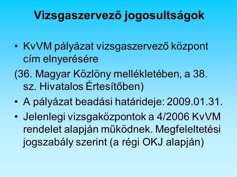 KvVM pályázat vizsgaszervező központ cím elnyerésére (36. Magyar Közlöny mellékletében, a 38. sz. Hivatalos Értesítőben) A pályázat beadási határideje
