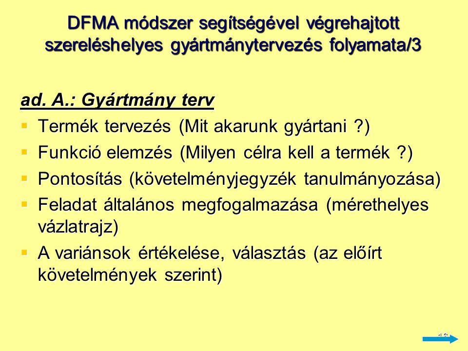 16 DFMA módszer segítségével végrehajtott szereléshelyes gyártmánytervezés folyamata/3 ad. A.: Gyártmány terv  Termék tervezés (Mit akarunk gyártani