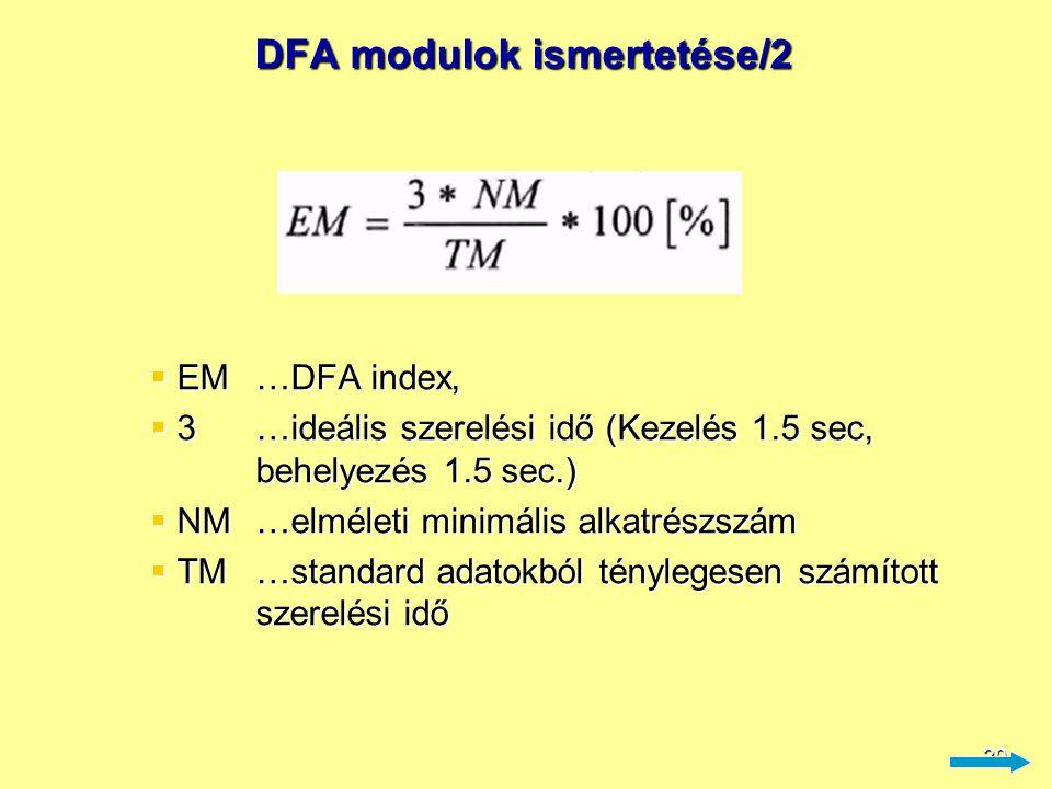 20 DFA modulok ismertetése/2  EM …DFA index,  3 …ideális szerelési idő (Kezelés 1.5 sec, behelyezés 1.5 sec.)  NM …elméleti minimális alkatrészszám