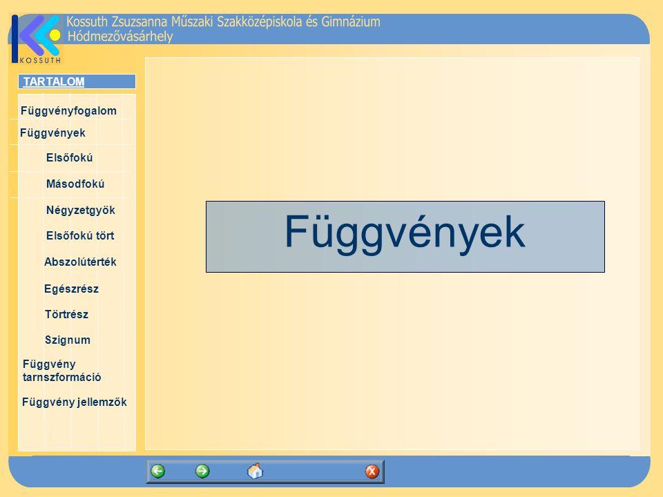TARTALOM Függvényfogalom Függvények Elsőfokú Másodfokú Négyzetgyök Elsőfokú tört Abszolútérték Egészrész Törtrész Szignum Függvény tarnszformáció Függvény jellemzők Adott két halmaz: H és K.