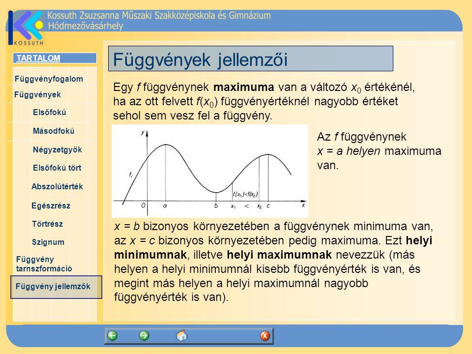 TARTALOM Függvényfogalom Függvények Elsőfokú Másodfokú Négyzetgyök Elsőfokú tört Abszolútérték Egészrész Törtrész Szignum Függvény tarnszformáció Függ