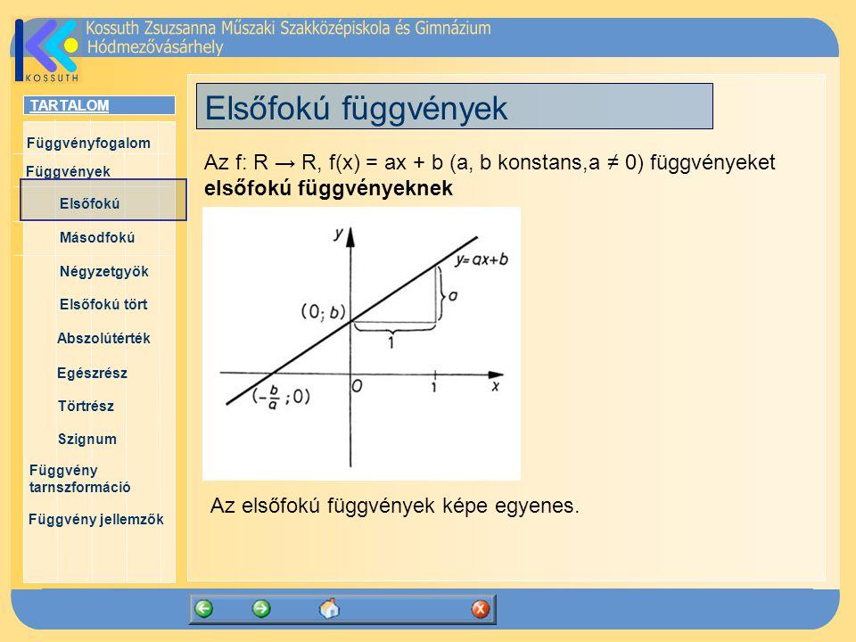 TARTALOM Függvényfogalom Függvények Elsőfokú Másodfokú Négyzetgyök Elsőfokú tört Abszolútérték Egészrész Törtrész Szignum Függvény tarnszformáció Függvény jellemzők függvényt szignumfüggvénynek nevezzük A szignumfüggvény Az Grafikus képe: egy pontból és két félegyenesből áll (a félegyenesek végpontjai nem tartoznak a függvényképhez).
