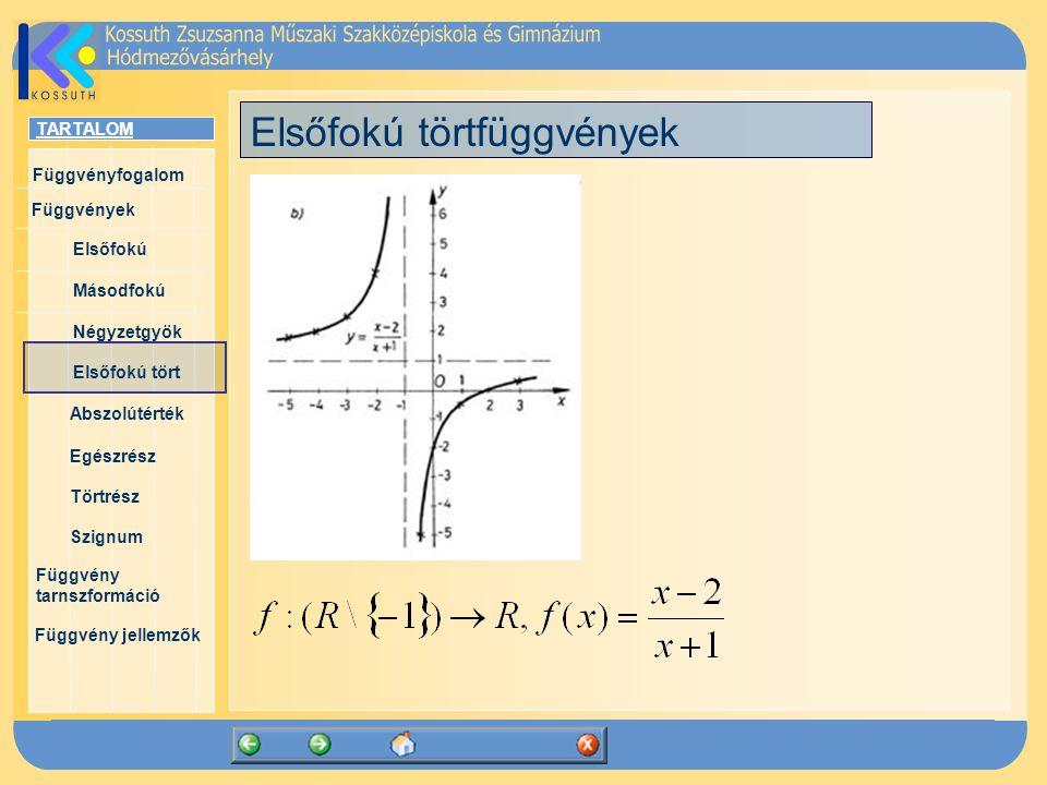 TARTALOM Függvényfogalom Függvények Elsőfokú Másodfokú Négyzetgyök Elsőfokú tört Abszolútérték Egészrész Törtrész Szignum Függvény tarnszformáció Függvény jellemzők Az f: R → R, f(x) =  x  függvényt abszolútérték függvénynek nevezzük.