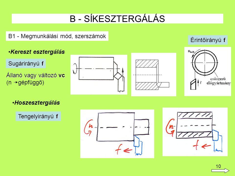 10 B - SÍKESZTERGÁLÁS B1 - Megmunkálási mód, szerszámok Kereszt esztergálás f Sugárirányú f Hoszesztergálás f Tengelyirányú f f Érintőirányú f Állanó vagy változó vc (n gépfüggő)