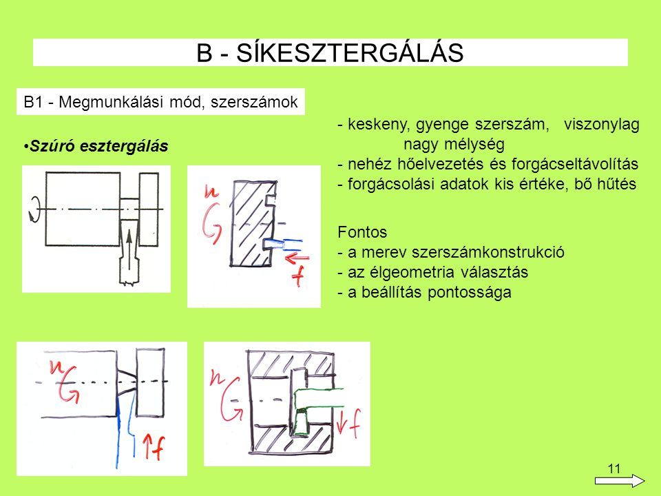 11 B - SÍKESZTERGÁLÁS B1 - Megmunkálási mód, szerszámok Szúró esztergálás - keskeny, gyenge szerszám, viszonylag nagy mélység - nehéz hőelvezetés és forgácseltávolítás - forgácsolási adatok kis értéke, bő hűtés Fontos - a merev szerszámkonstrukció - az élgeometria választás - a beállítás pontossága