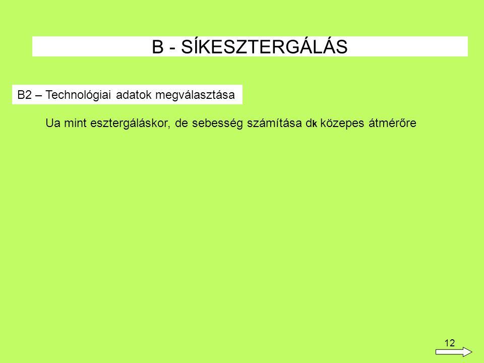 12 B2 – Technológiai adatok megválasztása B - SÍKESZTERGÁLÁS Ua mint esztergáláskor, de sebesség számítása d k közepes átmérőre