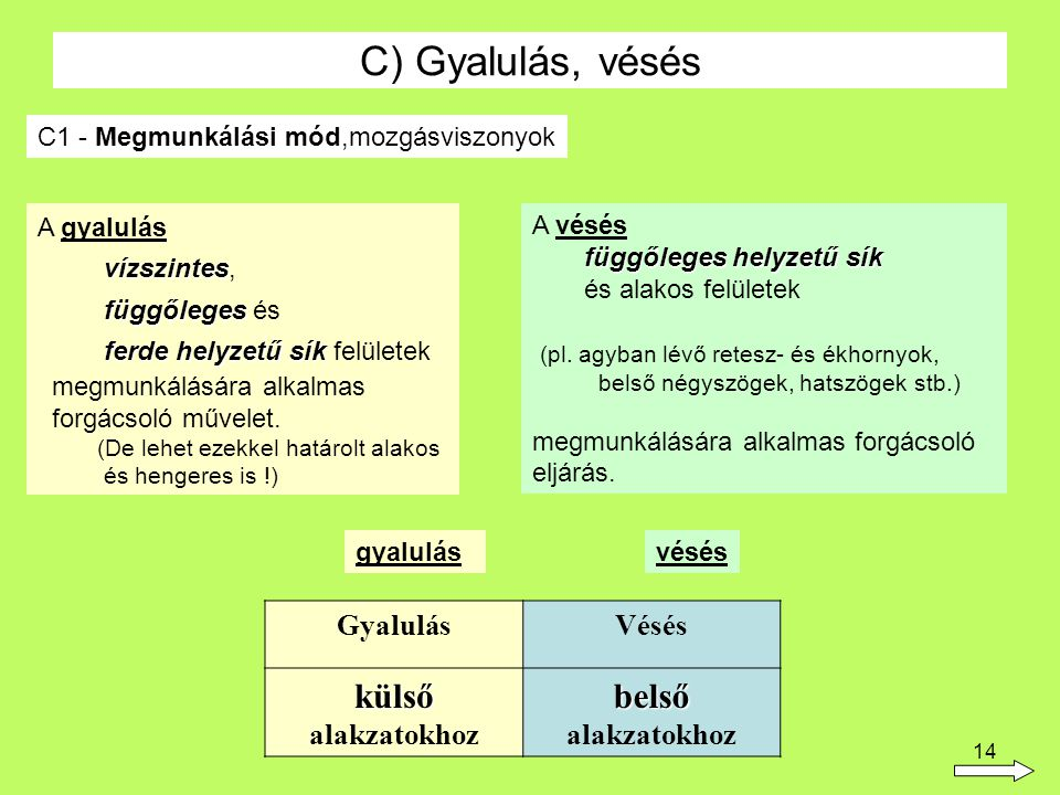 14 C) Gyalulás, vésés C1 - Megmunkálási mód,mozgásviszonyok A vésés függőleges helyzetűsík függőleges helyzetű sík és alakos felületek (pl. agyban lév