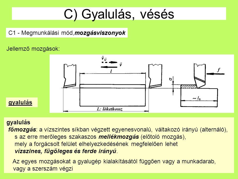 15 C) Gyalulás, vésés mozgásviszonyok C1 - Megmunkálási mód,mozgásviszonyok gyalulás főmozgás: a vízszintes síkban végzett egyenesvonalú, váltakozó irányú (alternáló), s az erre merőleges szakaszos mellékmozgás (előtoló mozgás), mely a forgácsolt felület elhelyezkedésének megfelelően lehet vízszines, fügőleges és ferde irányú.