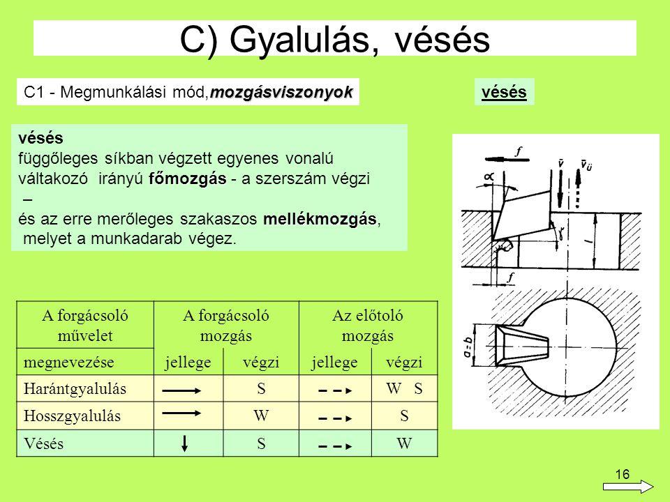 16 C) Gyalulás, vésés mozgásviszonyok C1 - Megmunkálási mód,mozgásviszonyokvésés függőleges síkban végzett egyenes vonalú főmozgás váltakozó irányú fő