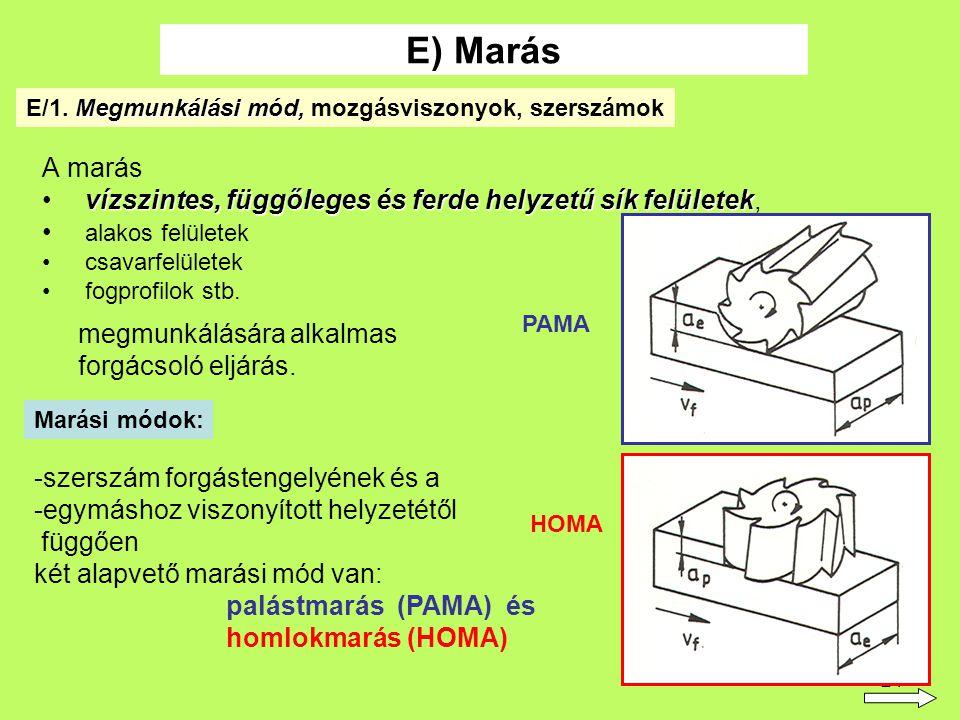 24 E) Marás A marás vízszintes, függőleges és ferde helyzetű sík felületek vízszintes, függőleges és ferde helyzetű sík felületek, alakos felületek csavarfelületek fogprofilok stb.