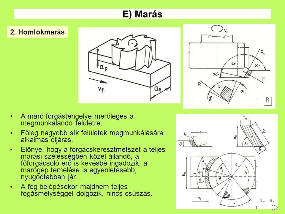28 A maró forgástengelye merőleges a megmunkálandó felületre. Főleg nagyobb sík felületek megmunkálására alkalmas eljárás. Előnye, hogy a forgácskeres