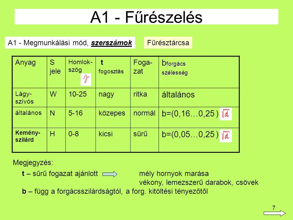 7 A1 - Fűrészelés szerszámok A1 - Megmunkálási mód, szerszámok AnyagS jele Homlok- szög t fogosztás Foga- zat b forgács szélesség Lágy- szívós W10-25nagyritka általános N5-16közepesnormál b=(0,16…0,25 ) Kemény- szilárd H0-8kicsisűrű b=(0,05…0,25 ) Megjegyzés: Fűrésztárcsa t t – sűrű fogazat ajánlott mély hornyok marása vékony, lemezszerű darabok, csövek b b – függ a forgácsszilárdságtól, a forg.