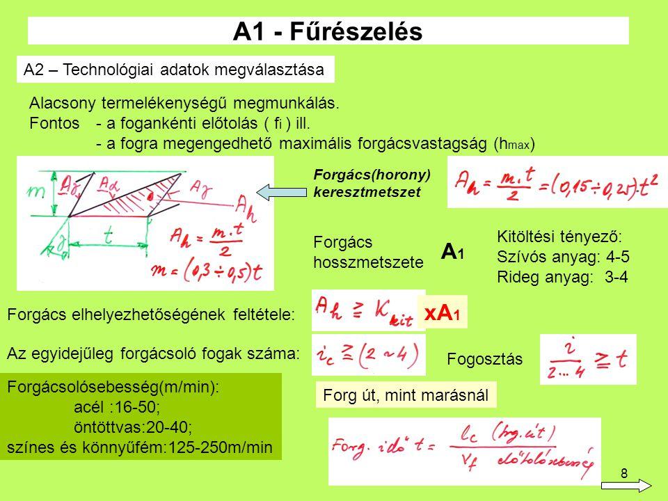 19 C) Gyalulás, vésés C2 - Szerszámok A szerszám határozott élgeometriájú.