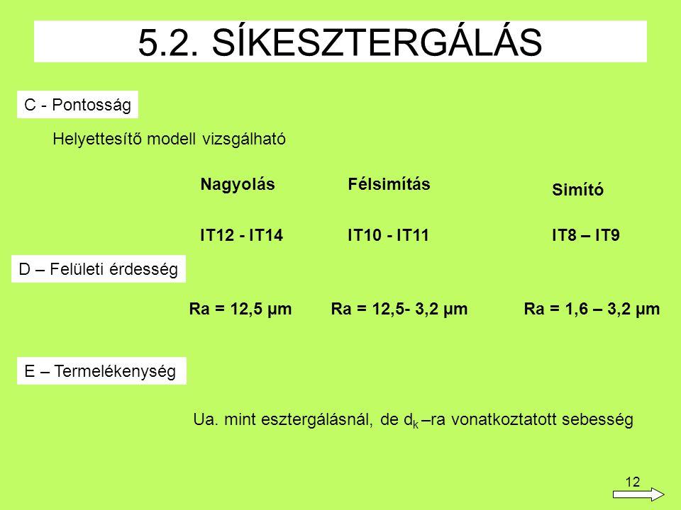 12 C - Pontosság 5.2. SÍKESZTERGÁLÁS Helyettesítő modell vizsgálható IT12 - IT14IT10 - IT11IT8 – IT9 D – Felületi érdesség Simító NagyolásFélsimítás R