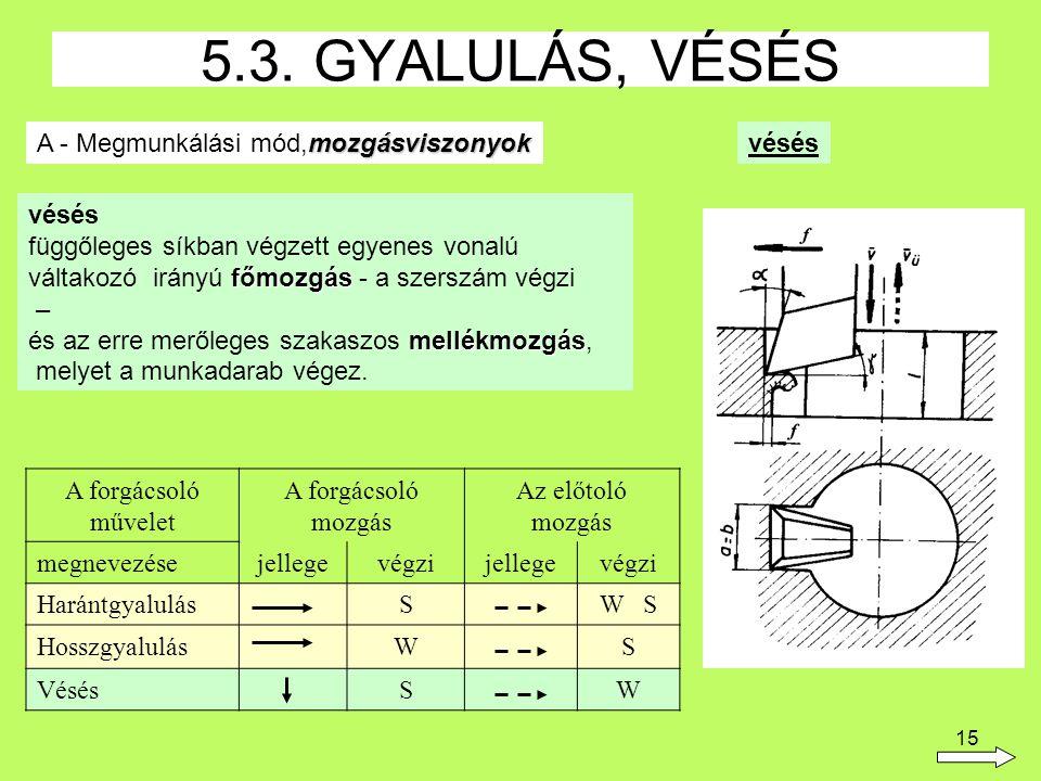 15 5.3. GYALULÁS, VÉSÉS mozgásviszonyok A - Megmunkálási mód,mozgásviszonyokvésés függőleges síkban végzett egyenes vonalú főmozgás váltakozó irányú f
