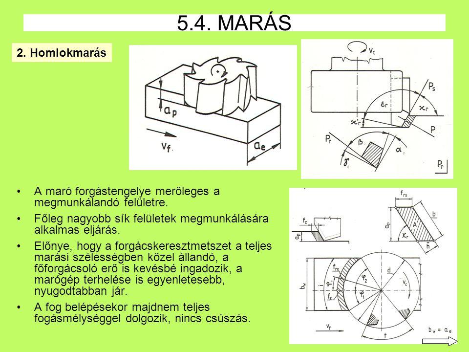 27 A maró forgástengelye merőleges a megmunkálandó felületre. Főleg nagyobb sík felületek megmunkálására alkalmas eljárás. Előnye, hogy a forgácskeres