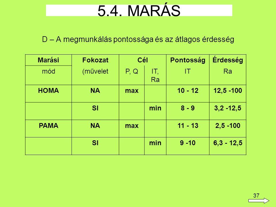 37 D – A megmunkálás pontossága és az átlagos érdesség MarásiFokozatCélPontosságÉrdesség mód(műveletP, QIT, Ra ITRa HOMANAmax10 - 1212,5 -100 SImin8 -