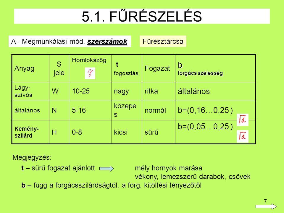 7 5.1. FŰRÉSZELÉS szerszámok A - Megmunkálási mód, szerszámok Anyag S jele Homlokszög t fogosztás Fogazat b forgács szélesség Lágy- szívós W10-25nagyr