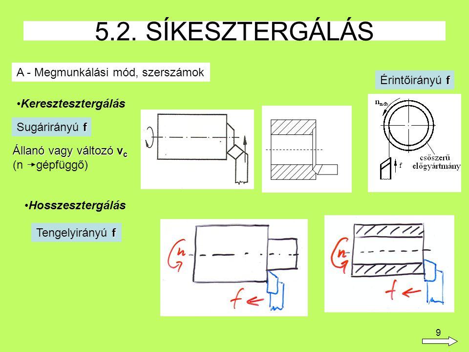 9 5.2. SÍKESZTERGÁLÁS A - Megmunkálási mód, szerszámok Keresztesztergálás f Sugárirányú f Hosszesztergálás f Tengelyirányú f f Érintőirányú f Állanó v