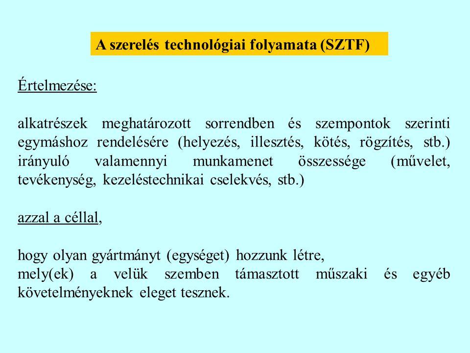 A szerelés technológiai folyamata (SZTF) Értelmezése: alkatrészek meghatározott sorrendben és szempontok szerinti egymáshoz rendelésére (helyezés, illesztés, kötés, rögzítés, stb.) irányuló valamennyi munkamenet összessége (művelet, tevékenység, kezeléstechnikai cselekvés, stb.) azzal a céllal, hogy olyan gyártmányt (egységet) hozzunk létre, mely(ek) a velük szemben támasztott műszaki és egyéb követelményeknek eleget tesznek.