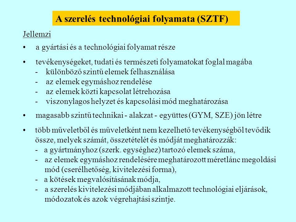 Jellemzi a gyártási és a technológiai folyamat része tevékenységeket, tudati és természeti folyamatokat foglal magába - különböző szintű elemek felhasználása - az elemek egymáshoz rendelése - az elemek közti kapcsolat létrehozása - viszonylagos helyzet és kapcsolási mód meghatározása magasabb szintű technikai - alakzat - együttes (GYM, SZE) jön létre több műveletből és műveletként nem kezelhető tevékenységből tevődik össze, melyek számát, összetételét és módját meghatározzák: - a gyártmányhoz (szerk.