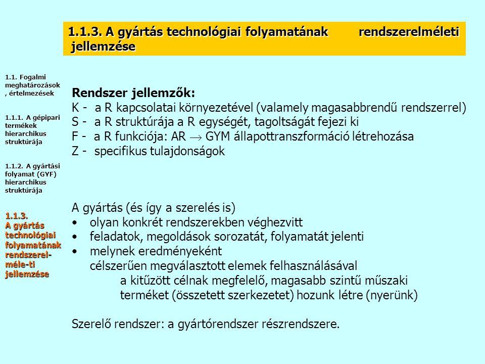 1.1.Fogalmi meghatározások, értelmezések 1.1.1.