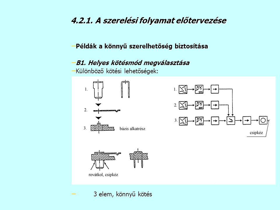 4.2.1.A szerelési folyamat előtervezése – Példák a könnyű szerelhetőség biztosítása – B1.