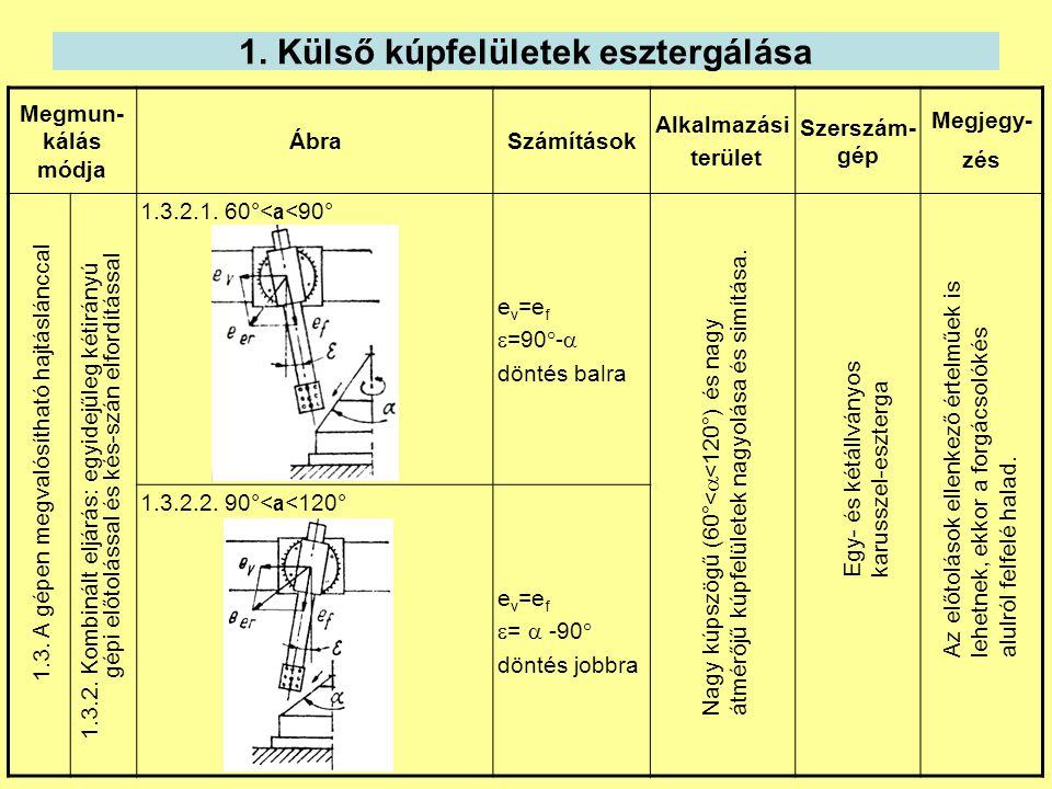 1. Külső kúpfelületek esztergálása Megmun- kálás módja ÁbraSzámítások Alkalmazási terület Szerszám- gép Megjegy- zés 1.3.2.1. 60°< a <90° e v =e f  =