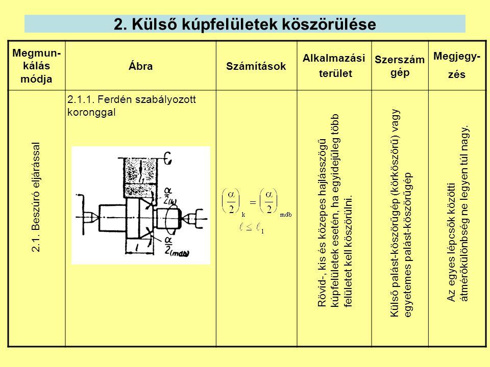 2. Külső kúpfelületek köszörülése Megmun- kálás módja ÁbraSzámítások Alkalmazási terület Szerszám gép Megjegy- zés 2.1.1. Ferdén szabályozott korongga