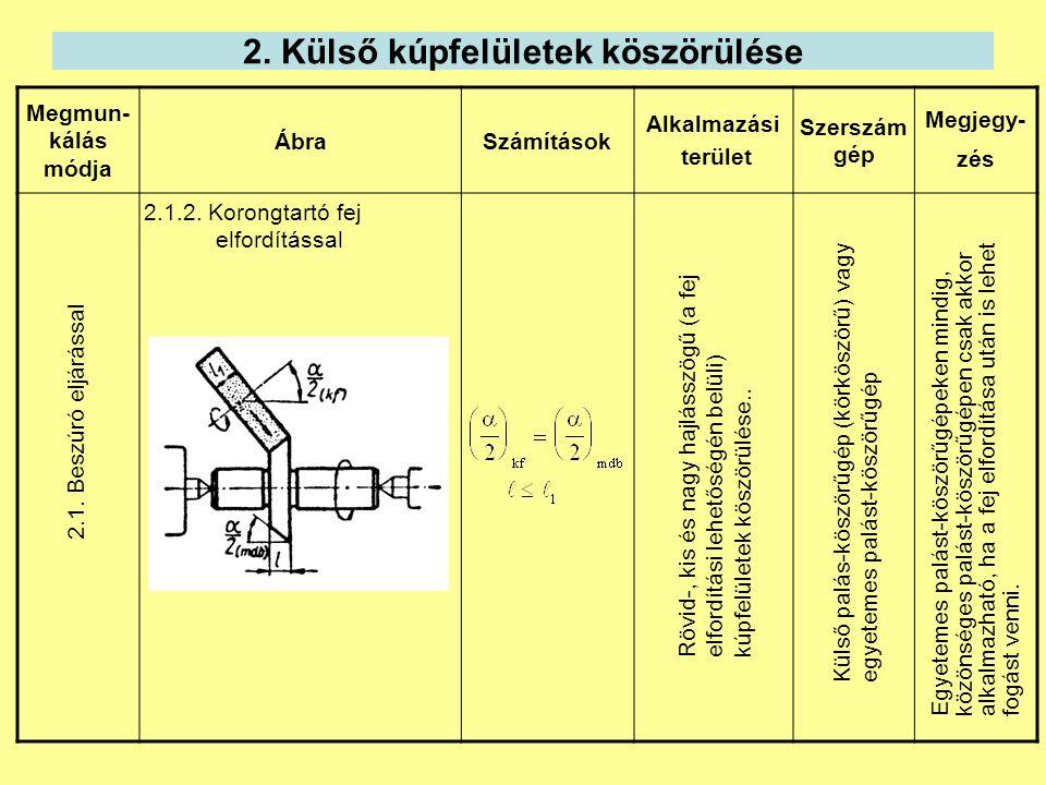 2. Külső kúpfelületek köszörülése Megmun- kálás módja ÁbraSzámítások Alkalmazási terület Szerszám gép Megjegy- zés 2.1.2. Korongtartó fej elfordítássa