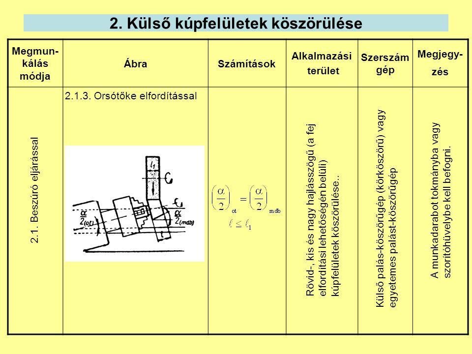 2. Külső kúpfelületek köszörülése Megmun- kálás módja ÁbraSzámítások Alkalmazási terület Szerszám gép Megjegy- zés 2.1.3. Orsótőke elfordítással Külső