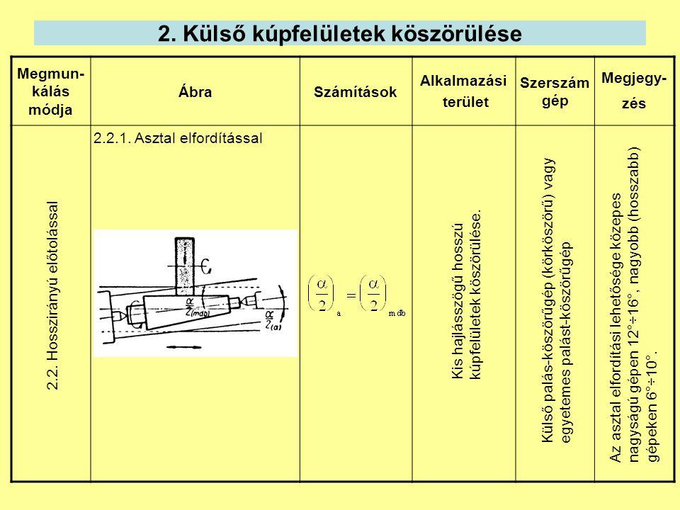 2. Külső kúpfelületek köszörülése Megmun- kálás módja ÁbraSzámítások Alkalmazási terület Szerszám gép Megjegy- zés 2.2.1. Asztal elfordítással Külső p